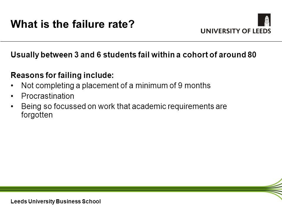 Leeds University Business School What is the failure rate.