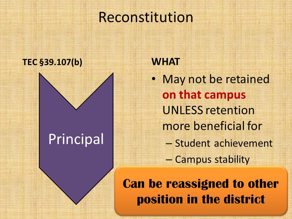 Reconstitution TEC §39.107(b) WHAT May not be retained on that campus UNLESS retention more beneficial for – Student achievement – Campus stability Principal