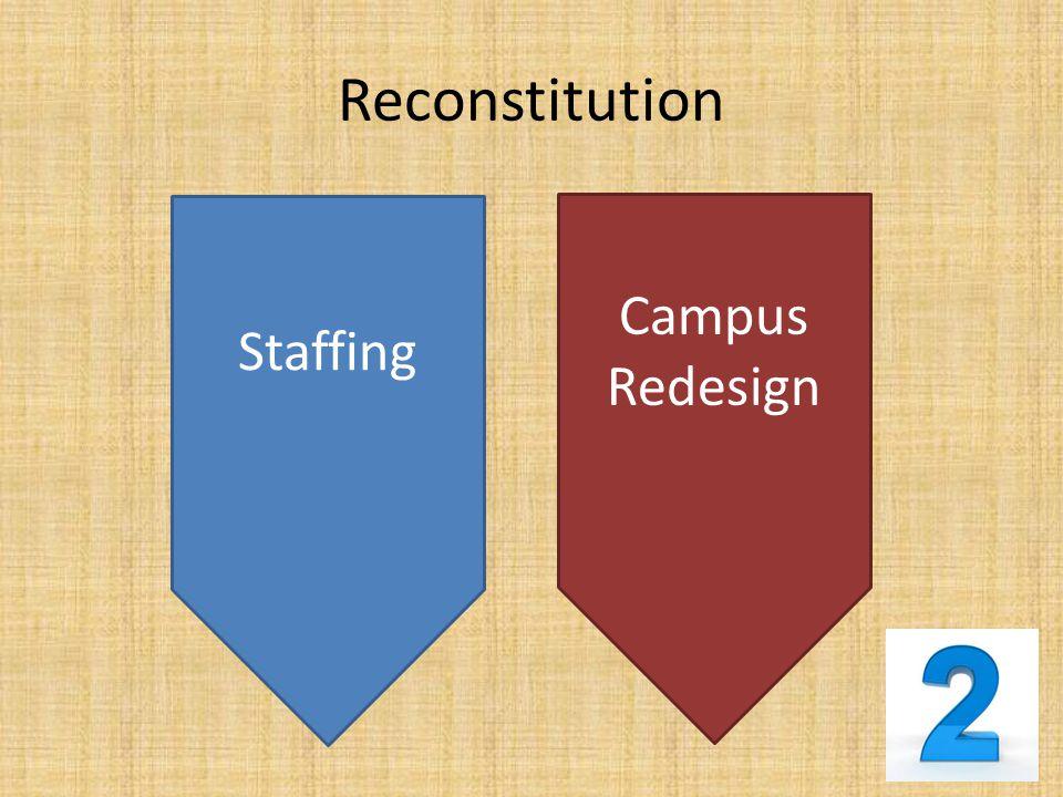 Reconstitution Staffing Campus Redesign