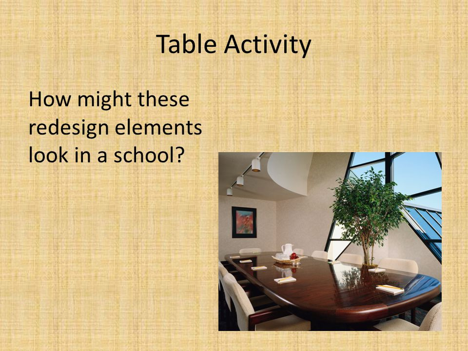 Table Activity How might these redesign elements look in a school?
