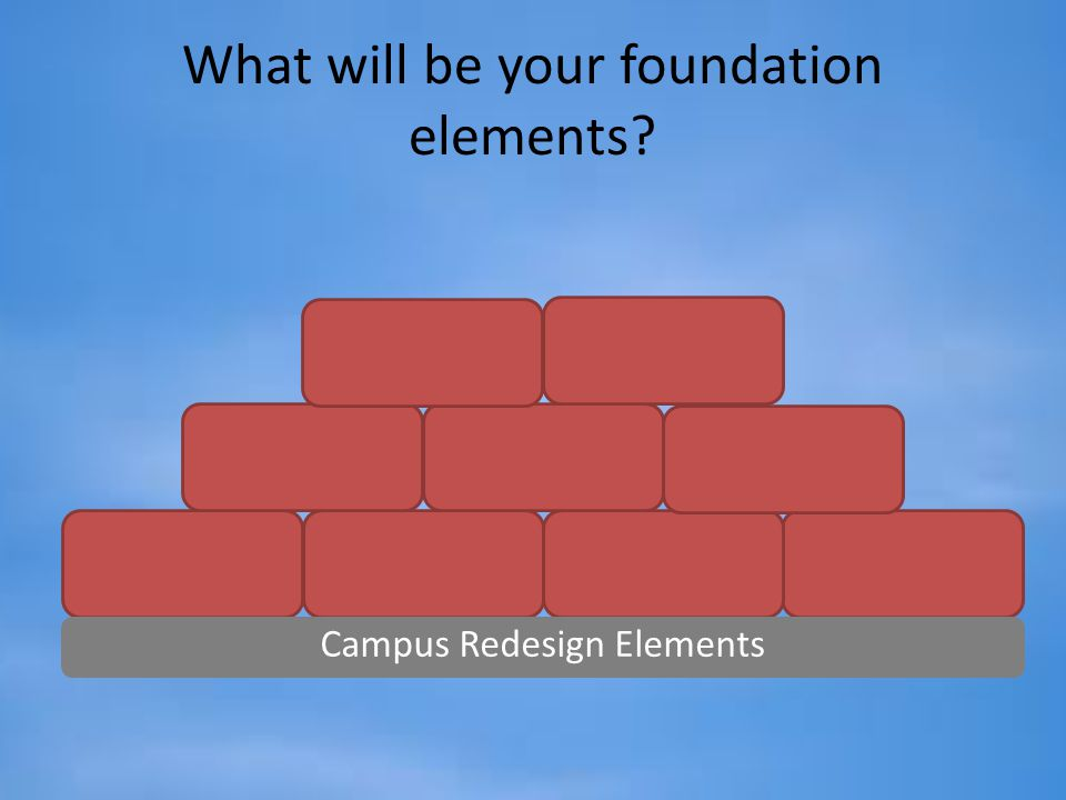 What will be your foundation elements? Campus Redesign Elements