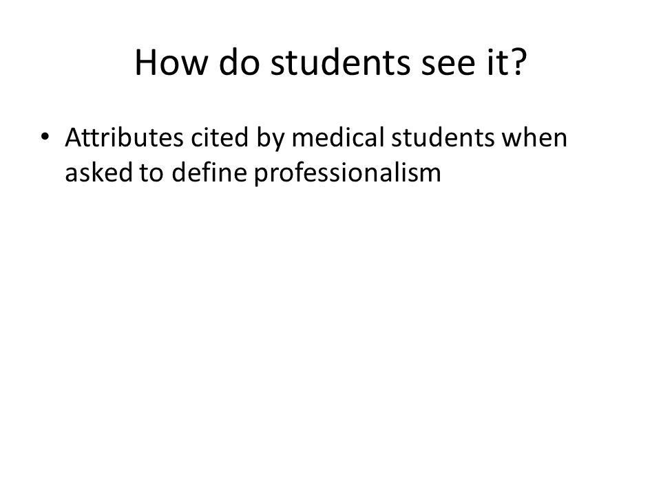 How do students see it? Attributes cited by medical students when asked to define professionalism