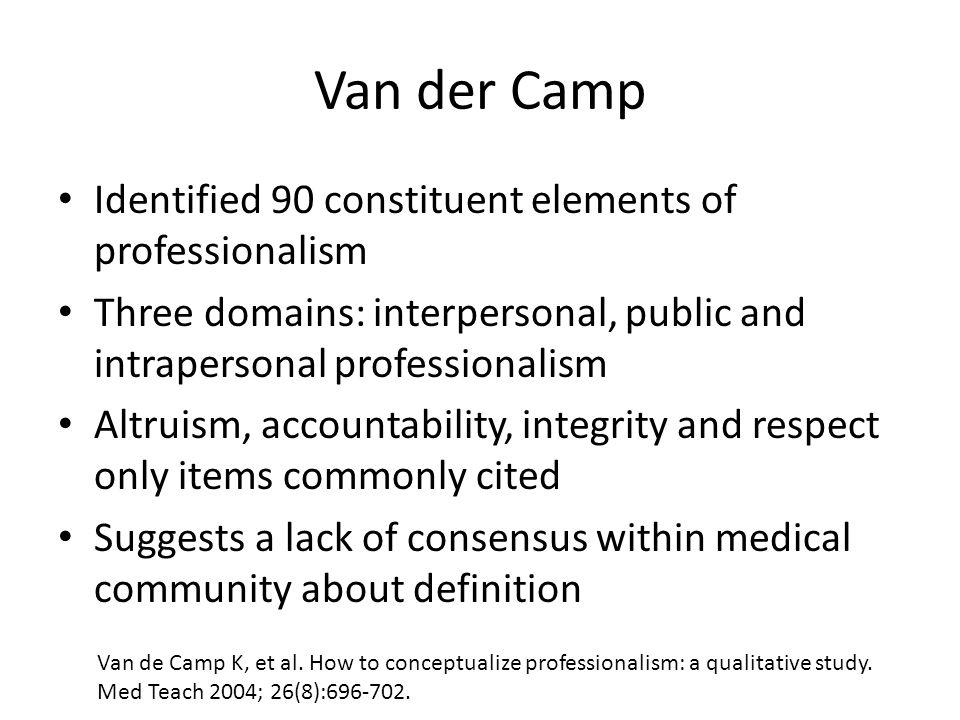 Van der Camp Identified 90 constituent elements of professionalism Three domains: interpersonal, public and intrapersonal professionalism Altruism, ac