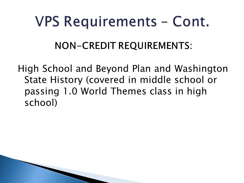 NON-CREDIT REQUIREMENTS: High School and Beyond Plan and Washington State History (covered in middle school or passing 1.0 World Themes class in high school)