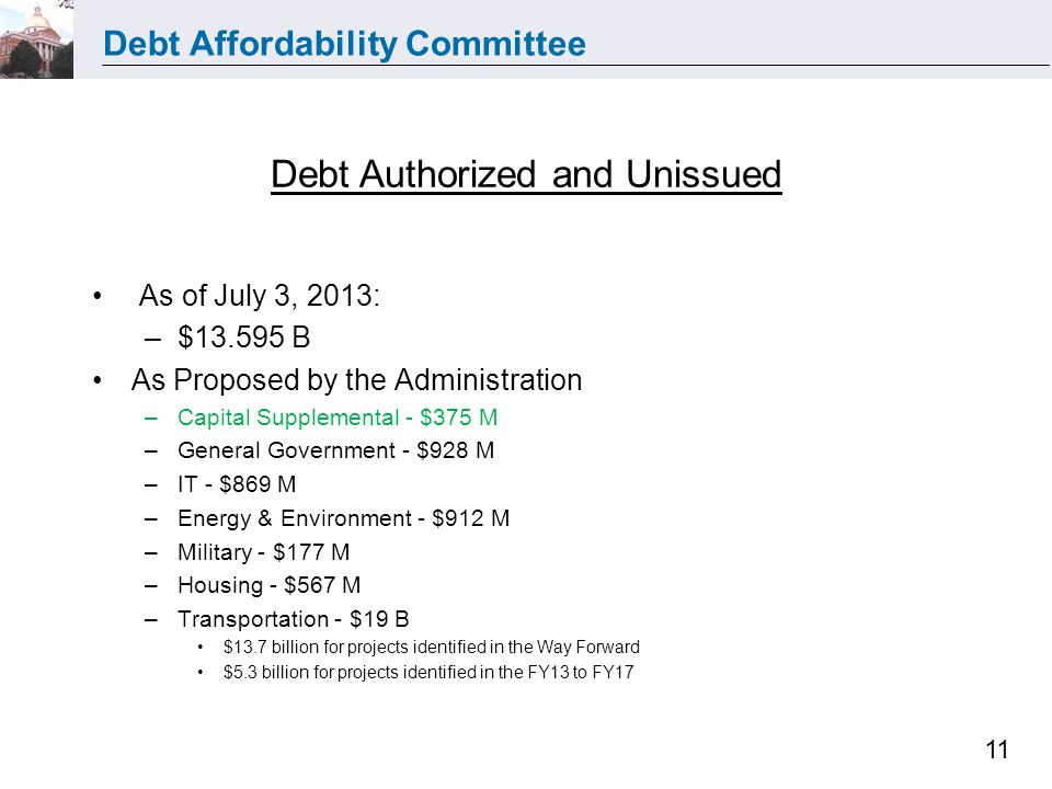 Debt Affordability Committee 11 Debt Authorized and Unissued As of July 3, 2013: –$13.595 B As Proposed by the Administration –Capital Supplemental -