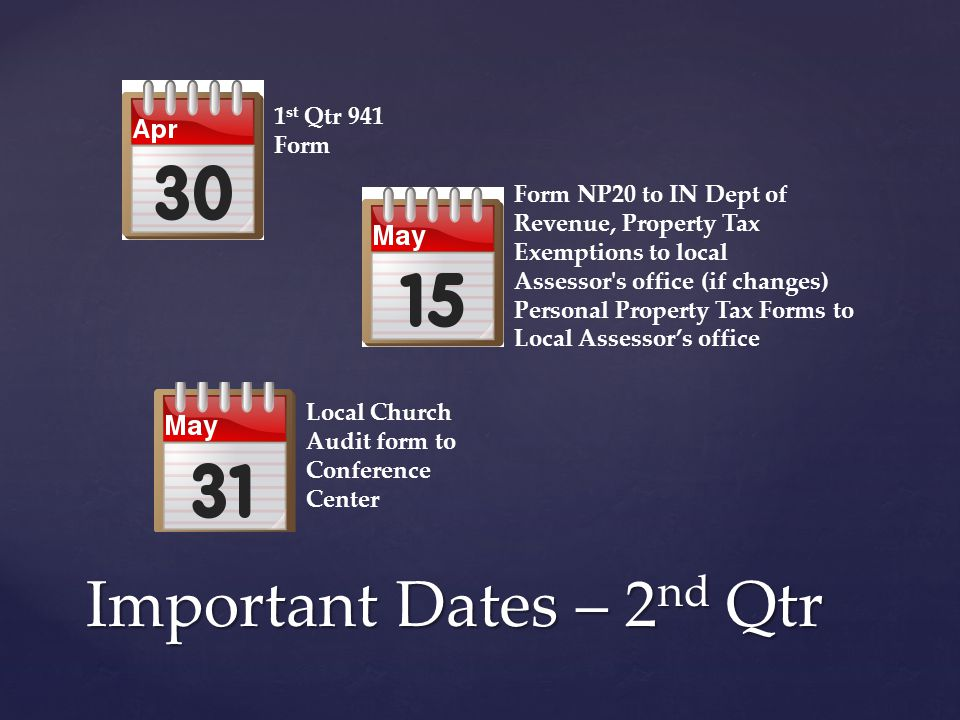 Important Dates – 2 nd Qtr 1 st Qtr 941 Form Form NP20 to IN Dept of Revenue, Property Tax Exemptions to local Assessor s office (if changes) Personal Property Tax Forms to Local Assessor's office Local Church Audit form to Conference Center