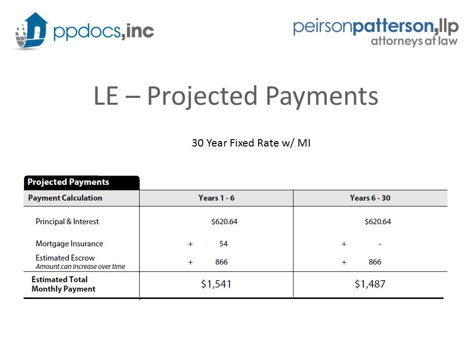 LE – Projected Payments 30 Year Fixed Rate w/ MI