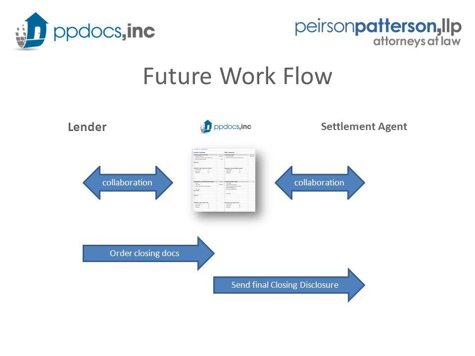 Future Work Flow Lender Settlement Agent Order closing docs Send final Closing Disclosure collaboration