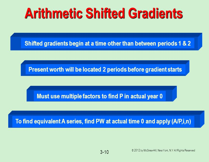 Arithmetic Shifted Gradients © 2012 by McGraw-Hill, New York, N.Y All Rights Reserved 3-10 Shifted gradients begin at a time other than between periods 1 & 2 Present worth will be located 2 periods before gradient starts Must use multiple factors to find P in actual year 0 To find equivalent A series, find PW at actual time 0 and apply (A/P,i,n)