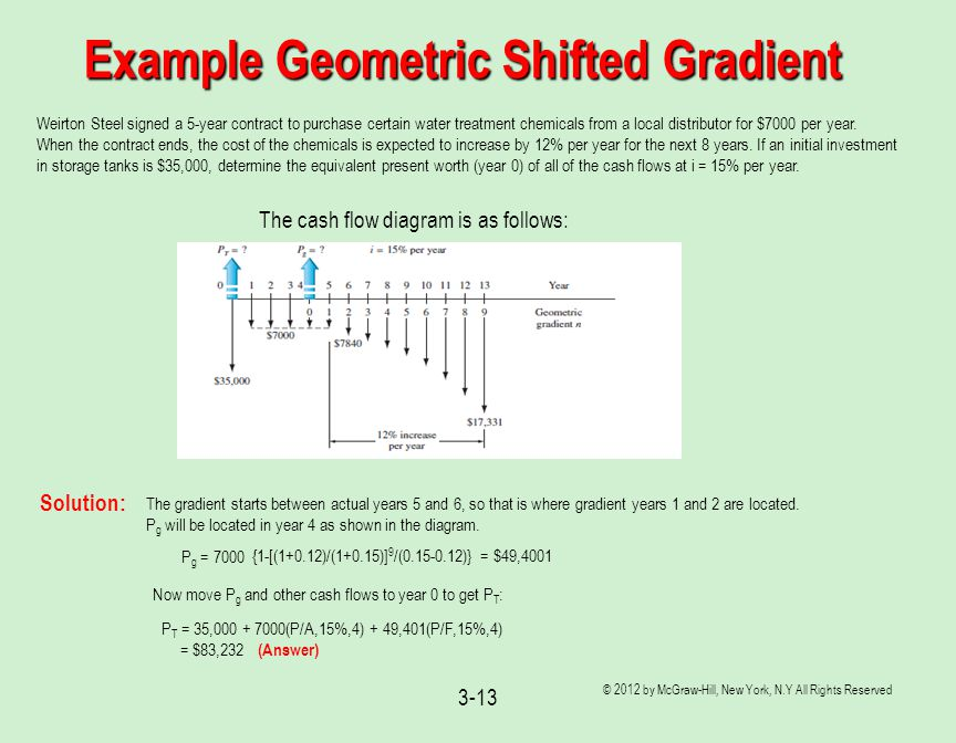 © 2012 by McGraw-Hill, New York, N.Y All Rights Reserved 3-13 Example Geometric Shifted Gradient Weirton Steel signed a 5-year contract to purchase certain water treatment chemicals from a local distributor for $7000 per year.
