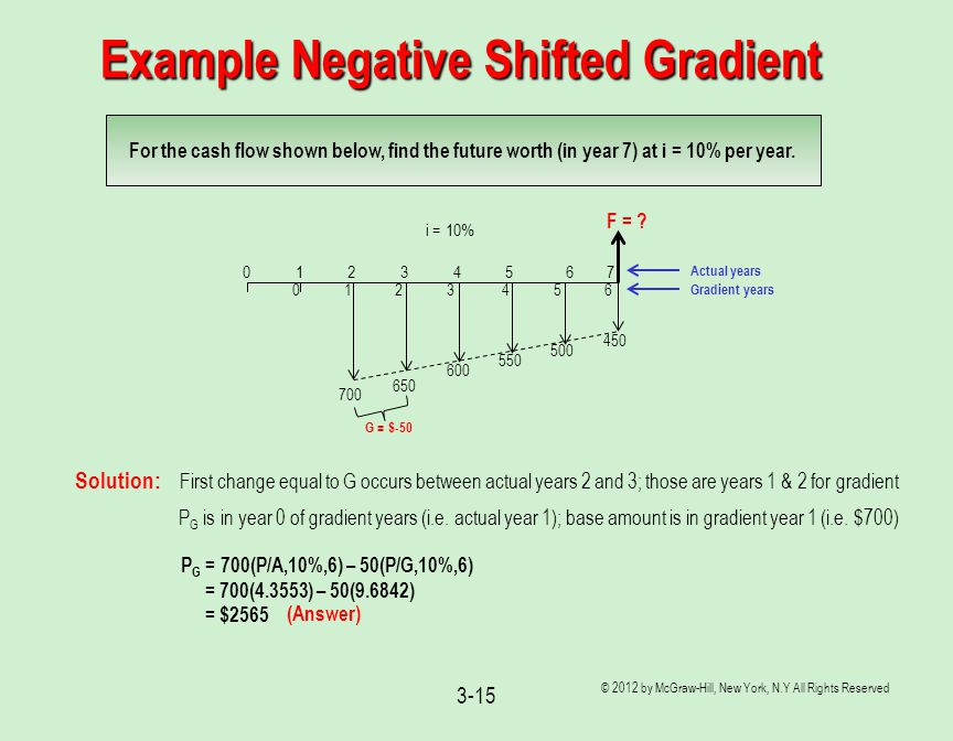 © 2012 by McGraw-Hill, New York, N.Y All Rights Reserved 3-15 Example Negative Shifted Gradient For the cash flow shown below, find the future worth (in year 7) at i = 10% per year.