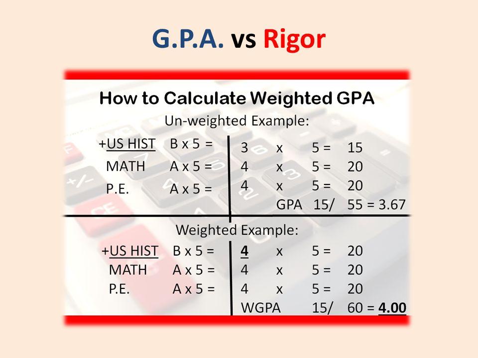 G.P.A. vs Rigor