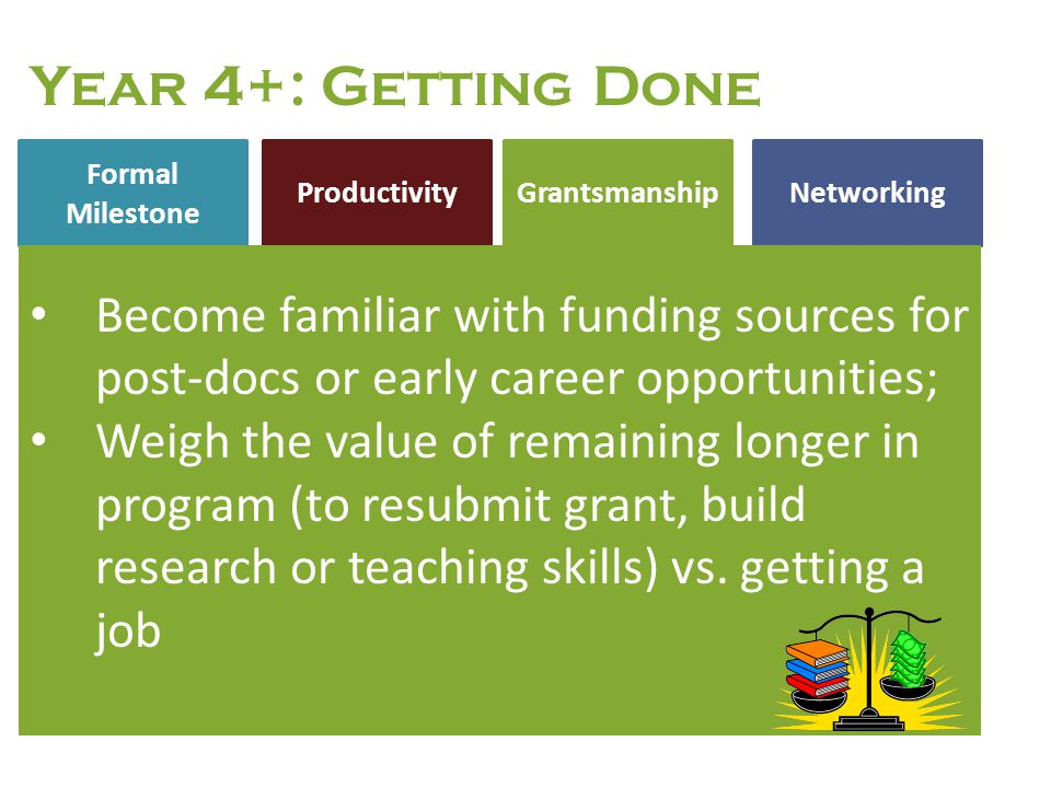 Formal Milestone NetworkingProductivity Grantsmanship Year 4+: Getting Done Become familiar with funding sources for post-docs or early career opportu