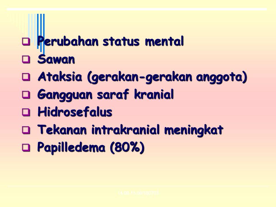 14.00-15.00/180703  Perubahan status mental  Sawan  Ataksia (gerakan-gerakan anggota)  Gangguan saraf kranial  Hidrosefalus  Tekanan intrakrania