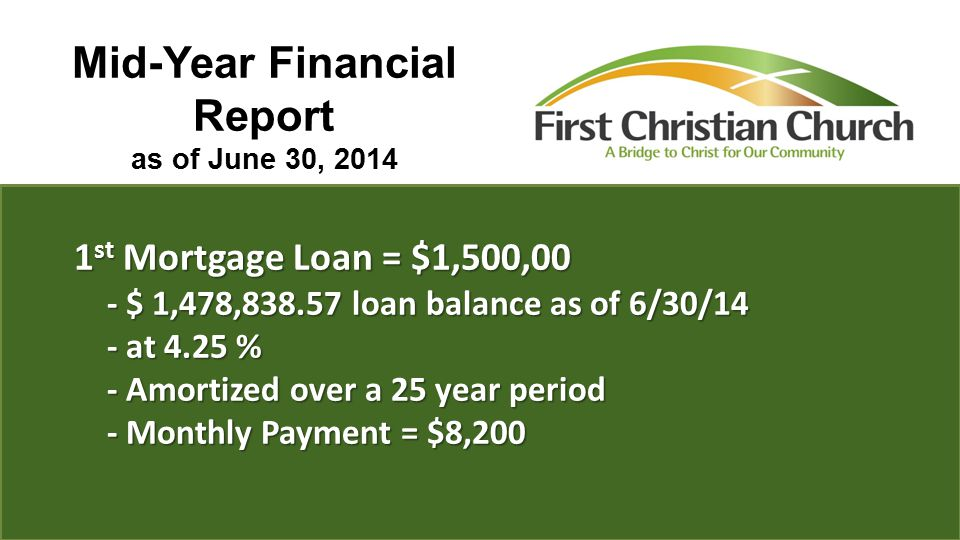 Mid-Year Financial Report as of June 30, 2014 1 st Mortgage Loan = $1,500,00 - $ 1,478,838.57 loan balance as of 6/30/14 - $ 1,478,838.57 loan balance as of 6/30/14 - at 4.25 % - at 4.25 % - Amortized over a 25 year period - Amortized over a 25 year period - Monthly Payment = $8,200 - Monthly Payment = $8,200