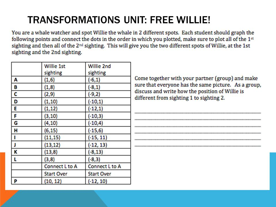 TRANSFORMATIONS UNIT: FREE WILLIE!