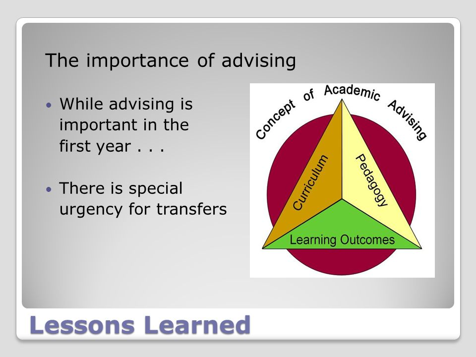 Lessons Learned The importance of advising While advising is important in the first year...