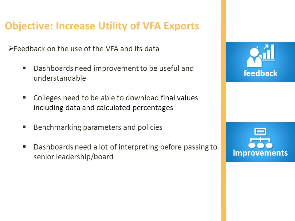feedback Objective: Increase Utility of VFA Exports  Feedback on the use of the VFA and its data  Dashboards need improvement to be useful and understandable  Colleges need to be able to download final values including data and calculated percentages  Benchmarking parameters and policies  Dashboards need a lot of interpreting before passing to senior leadership/board improvements