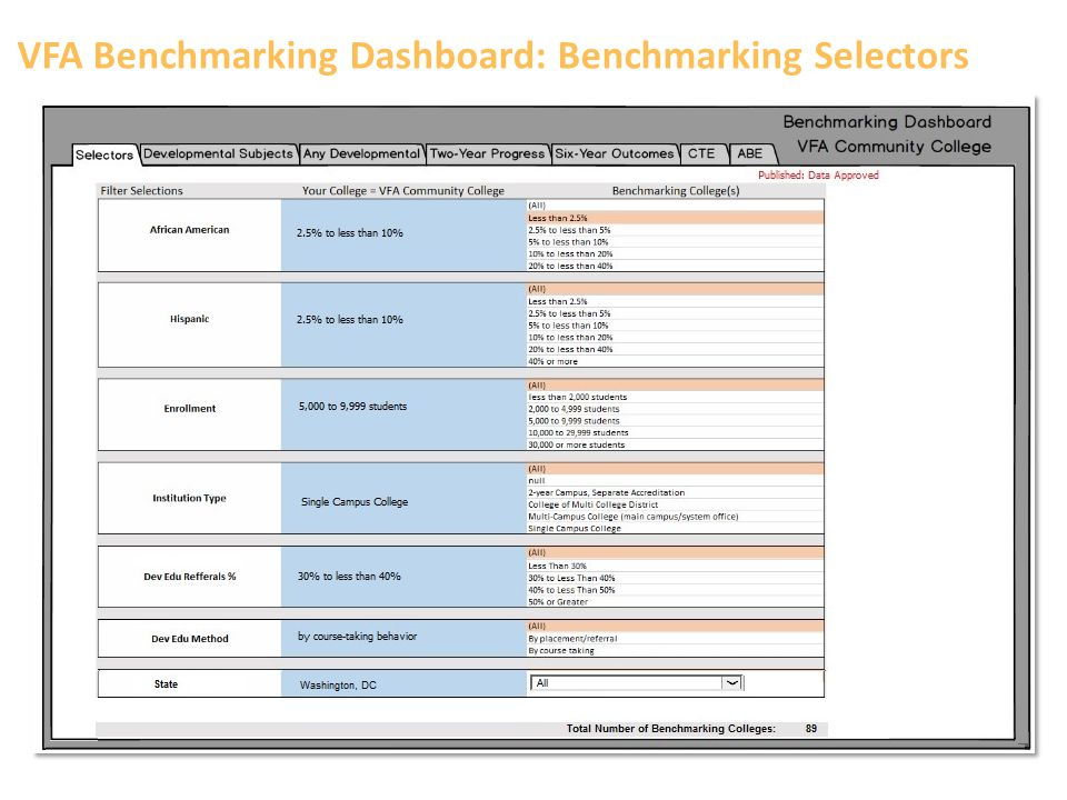 VFA Benchmarking Dashboard: Benchmarking Selectors