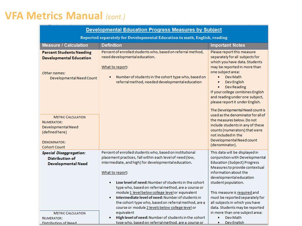 VFA Metrics Manual (cont.)