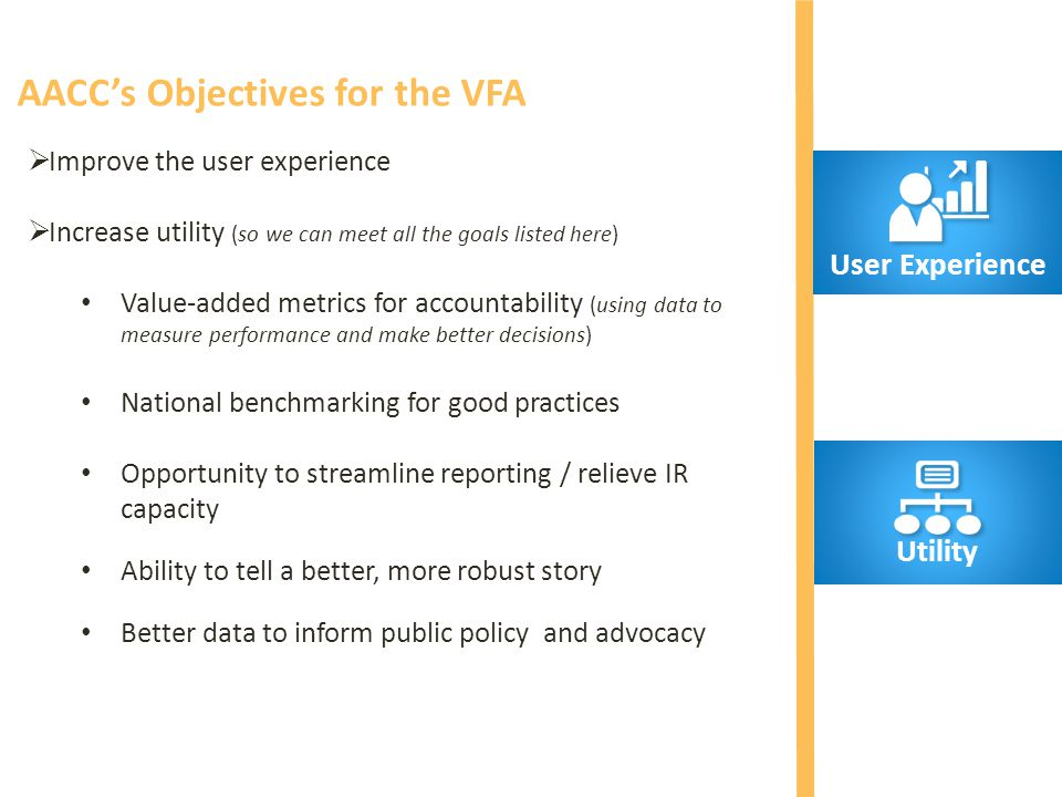 User Experience AACC's Objectives for the VFA  Improve the user experience  Increase utility (so we can meet all the goals listed here) Value-added metrics for accountability (using data to measure performance and make better decisions) National benchmarking for good practices Opportunity to streamline reporting / relieve IR capacity Ability to tell a better, more robust story Better data to inform public policy and advocacy Utility