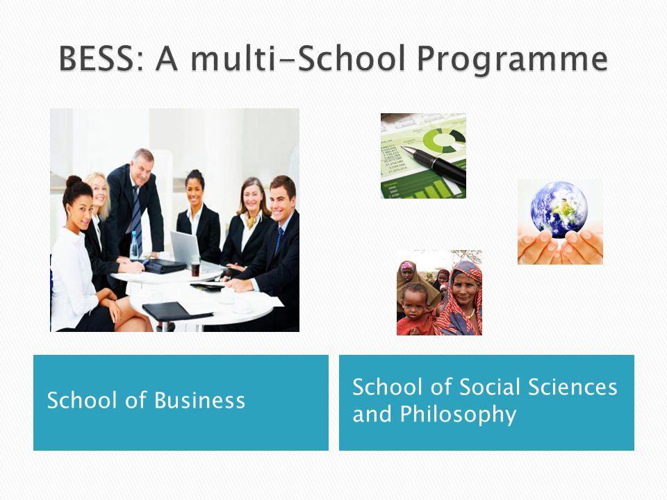 Business Economics Political Science Sociology