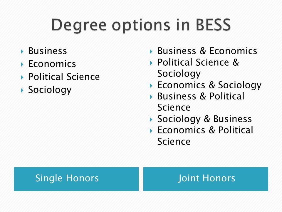  BESS Student Societies E.g.