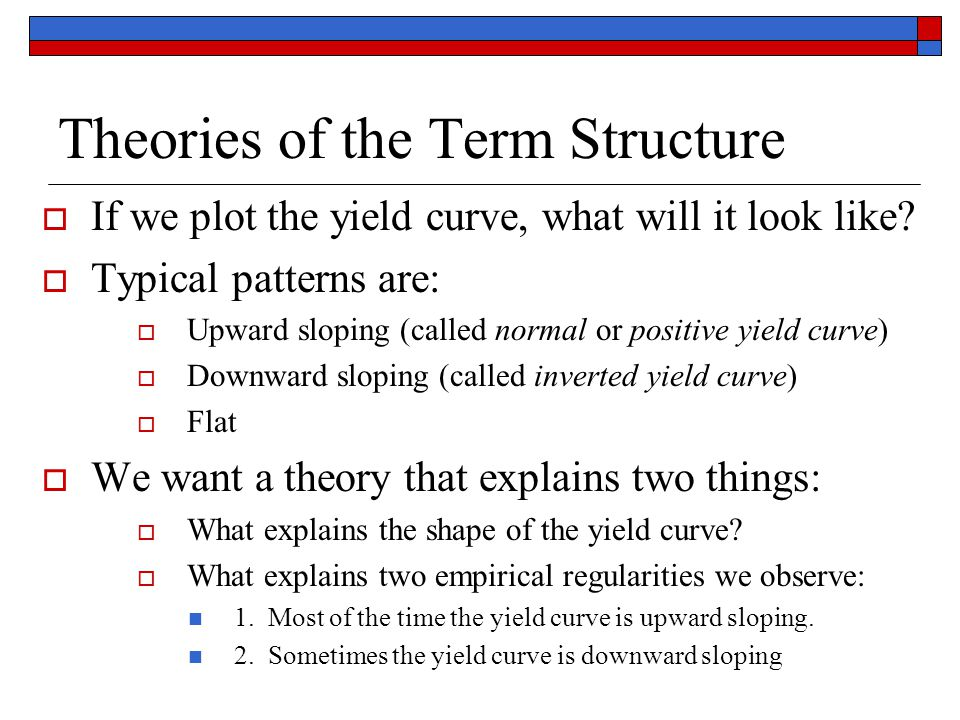Theories of the Term Structure  If we plot the yield curve, what will it look like?  Typical patterns are:  Upward sloping (called normal or positi