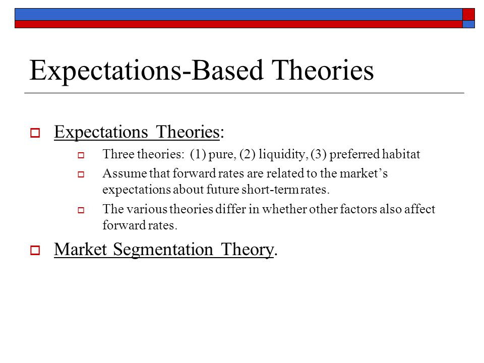 Expectations-Based Theories  Expectations Theories:  Three theories: (1) pure, (2) liquidity, (3) preferred habitat  Assume that forward rates are