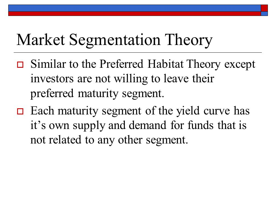 Market Segmentation Theory  Similar to the Preferred Habitat Theory except investors are not willing to leave their preferred maturity segment.  Eac