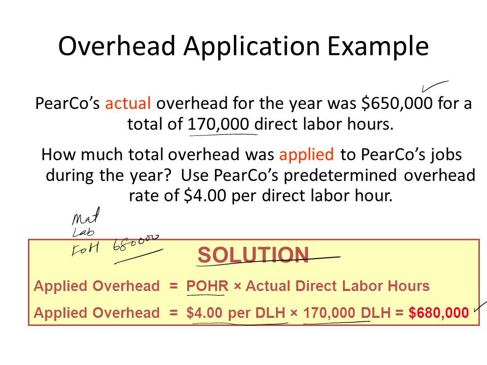Overhead Application Example SOLUTION Applied Overhead = POHR × Actual Direct Labor Hours Applied Overhead = $4.00 per DLH × 170,000 DLH = $680,000 PearCo's actual overhead for the year was $650,000 for a total of 170,000 direct labor hours.