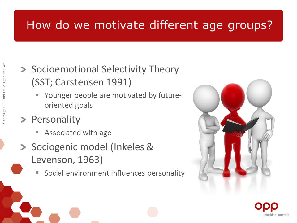 © Copyright 2013 OPP Ltd. All rights reserved. How do we motivate different age groups.