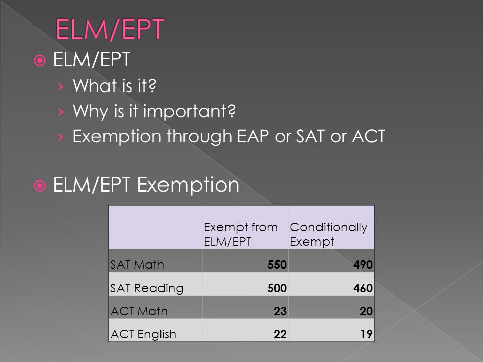  ELM/EPT › What is it. › Why is it important.
