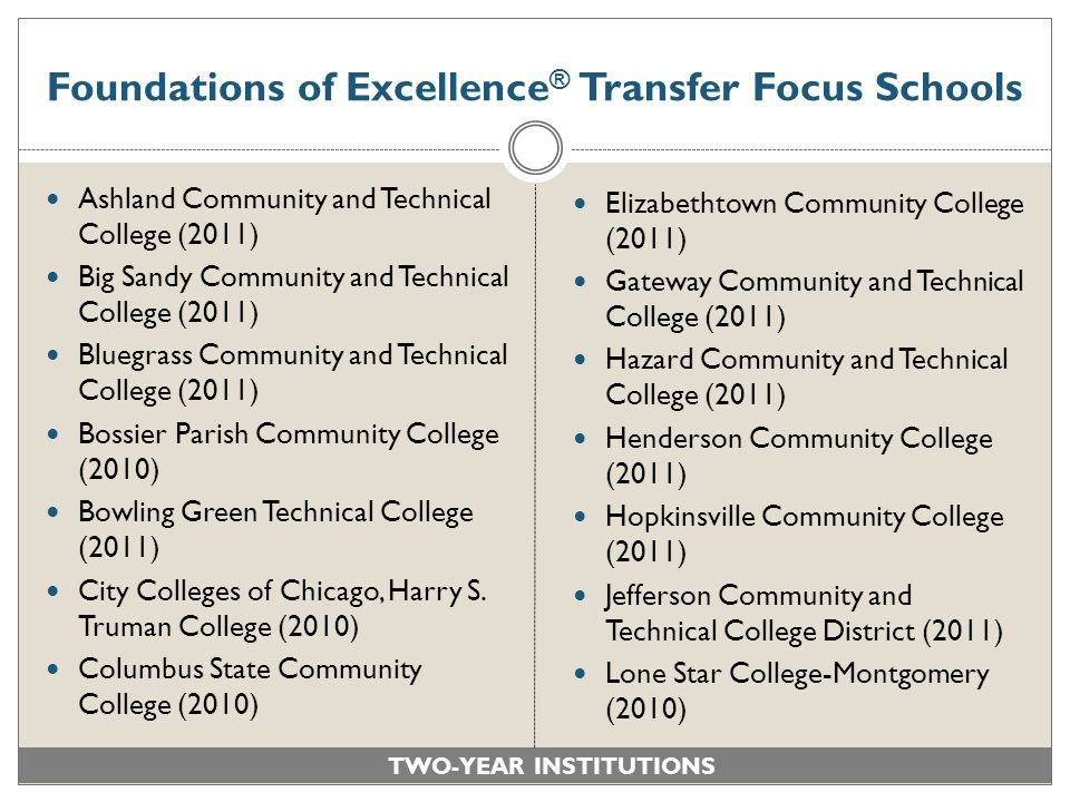 Foundations of Excellence ® Transfer Focus Schools Ashland Community and Technical College (2011) Big Sandy Community and Technical College (2011) Bluegrass Community and Technical College (2011) Bossier Parish Community College (2010) Bowling Green Technical College (2011) City Colleges of Chicago, Harry S.