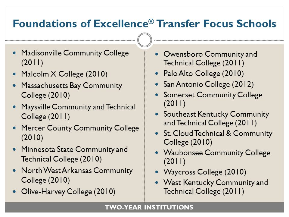 Foundations of Excellence ® Transfer Focus Schools Madisonville Community College (2011) Malcolm X College (2010) Massachusetts Bay Community College (2010) Maysville Community and Technical College (2011) Mercer County Community College (2010) Minnesota State Community and Technical College (2010) North West Arkansas Community College (2010) Olive-Harvey College (2010) Owensboro Community and Technical College (2011) Palo Alto College (2010) San Antonio College (2012) Somerset Community College (2011) Southeast Kentucky Community and Technical College (2011) St.