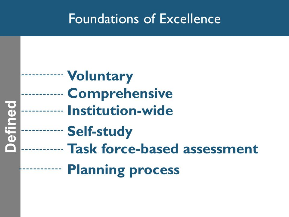 Foundations of Excellence Voluntary Comprehensive Institution-wide Self-study Task force-based assessment Planning process Defined