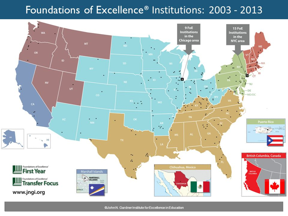 Foundations of Excellence ® Institutions: 2003 - 2013