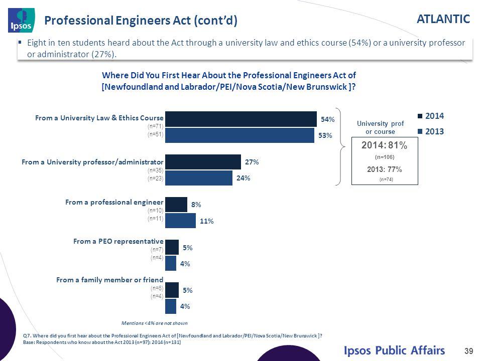 ATLANTIC Professional Engineers Act (cont'd) 39 Q7.