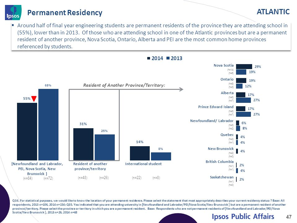 ATLANTIC Permanent Residency 47 Q34. For statistical purposes, we would like to know the location of your permanent residence. Please select the state