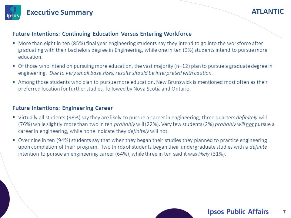 ATLANTIC Executive Summary Future Intentions: Continuing Education Versus Entering Workforce  More than eight in ten (85%) final year engineering stu