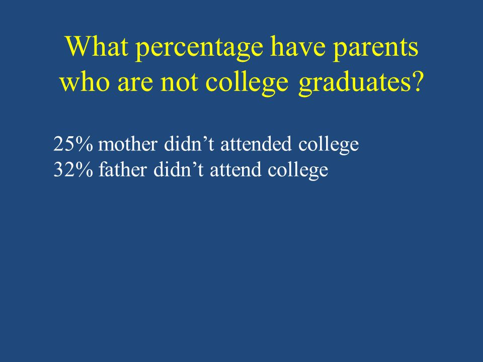 What percentage have parents who are not college graduates.