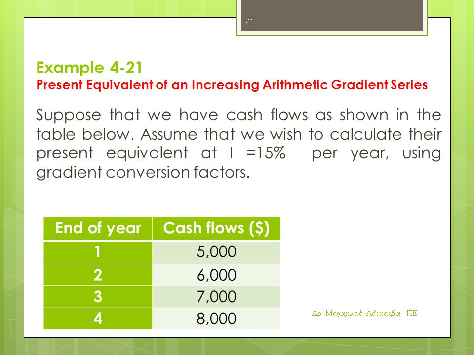 Example 4-21 Present Equivalent of an Increasing Arithmetic Gradient Series Suppose that we have cash flows as shown in the table below.