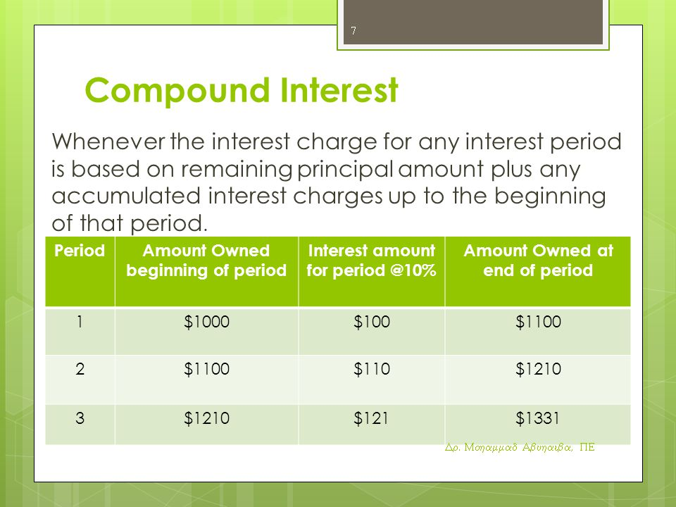 Compound Interest Whenever the interest charge for any interest period is based on remaining principal amount plus any accumulated interest charges up to the beginning of that period.