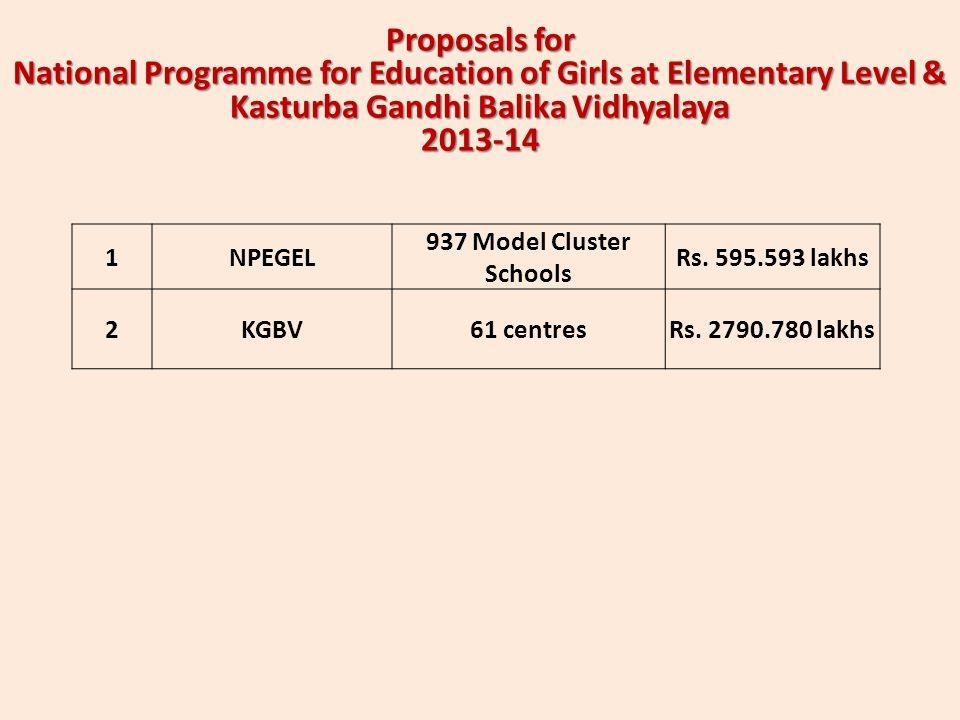 Proposals for National Programme for Education of Girls at Elementary Level & Kasturba Gandhi Balika Vidhyalaya 2013-14 1NPEGEL 937 Model Cluster Scho