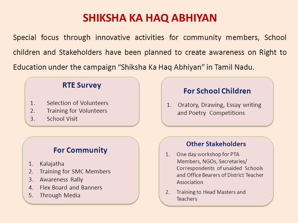SHIKSHA KA HAQ ABHIYAN RTE Survey 1.Selection of Volunteers 2.Training for Volunteers 3.School Visit RTE Survey 1.Selection of Volunteers 2.Training f