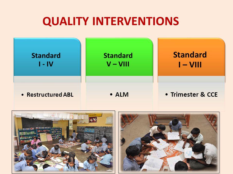 Standard I - IV Restructured ABL Standard V – VIII ALM Standard I – VIII Trimester & CCE QUALITY INTERVENTIONS