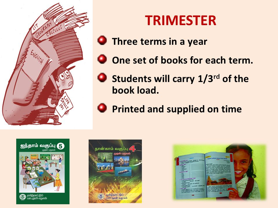Three terms in a year One set of books for each term. Students will carry 1/3 rd of the book load. Printed and supplied on time TRIMESTER