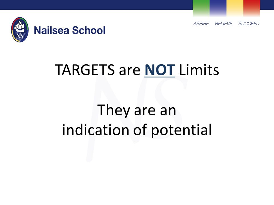 TARGETS are NOT Limits They are an indication of potential