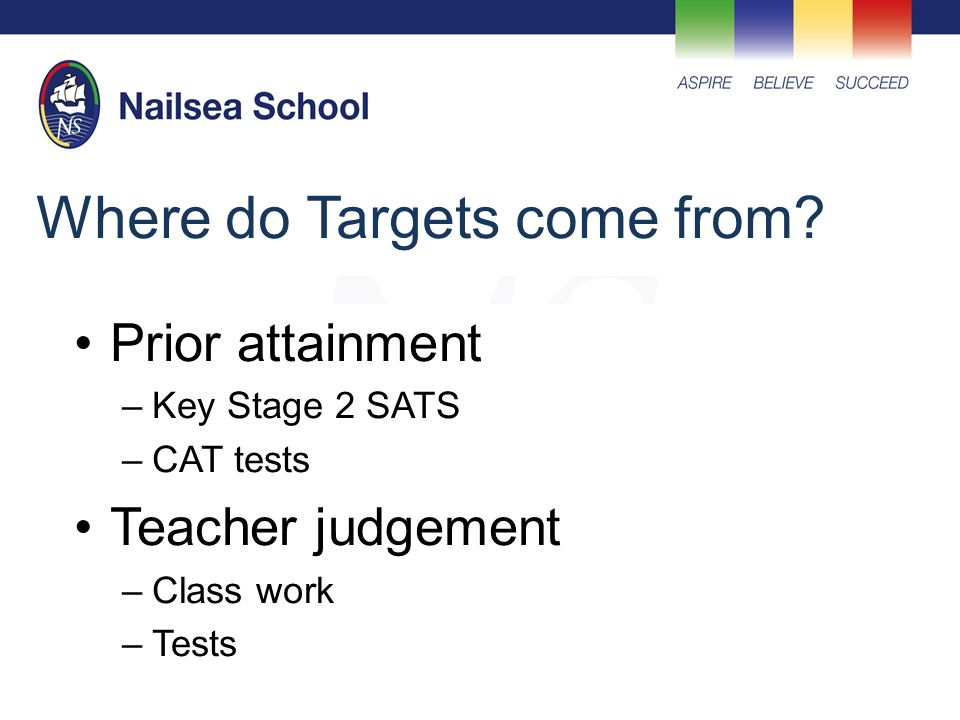 Where do Targets come from? Prior attainment –Key Stage 2 SATS –CAT tests Teacher judgement –Class work –Tests
