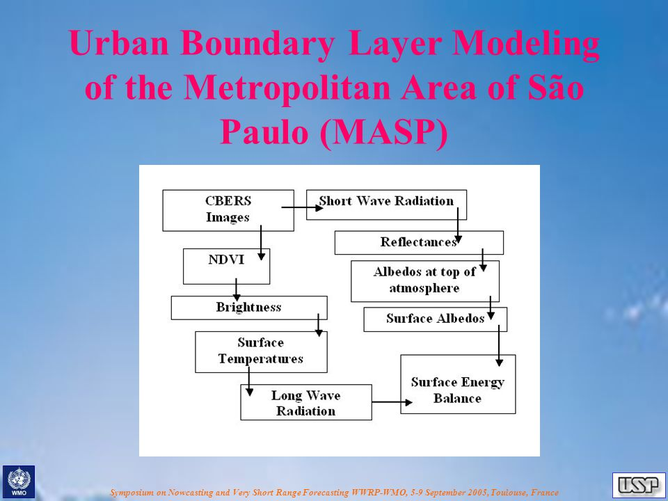 Urban Boundary Layer Modeling of the Metropolitan Area of São Paulo (MASP)